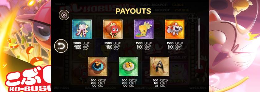 Kobushi - payout
